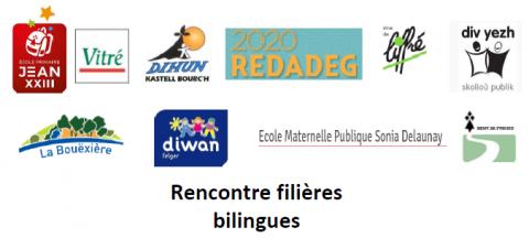VITRE - Rencontre des filières bilingues breton des écoles du secteur